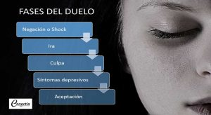 fases-duelo